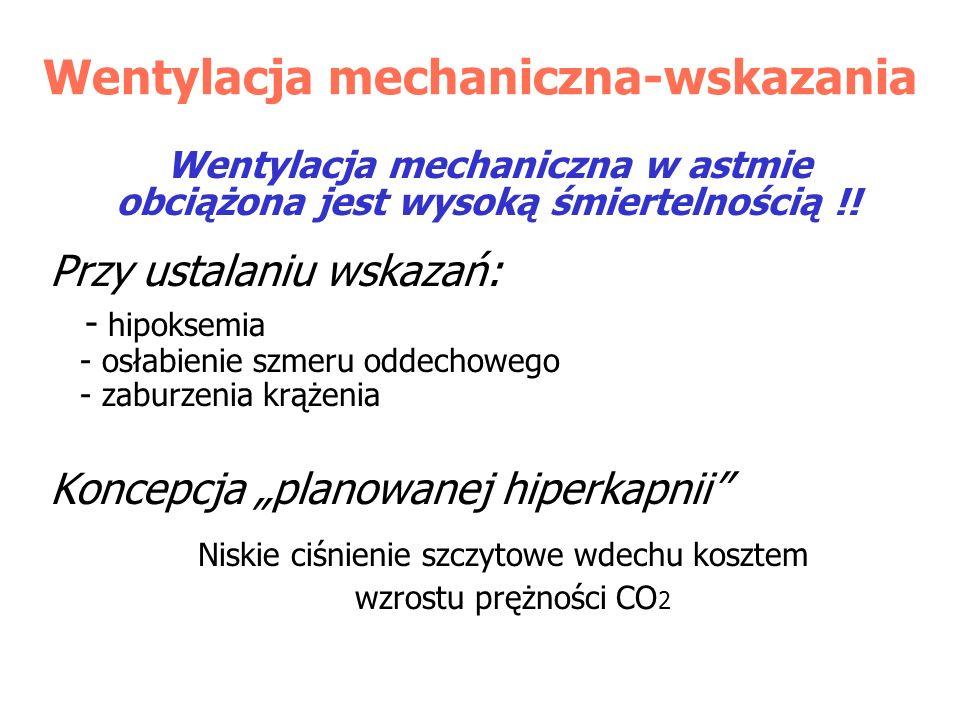 Wentylacja mechaniczna-wskazania