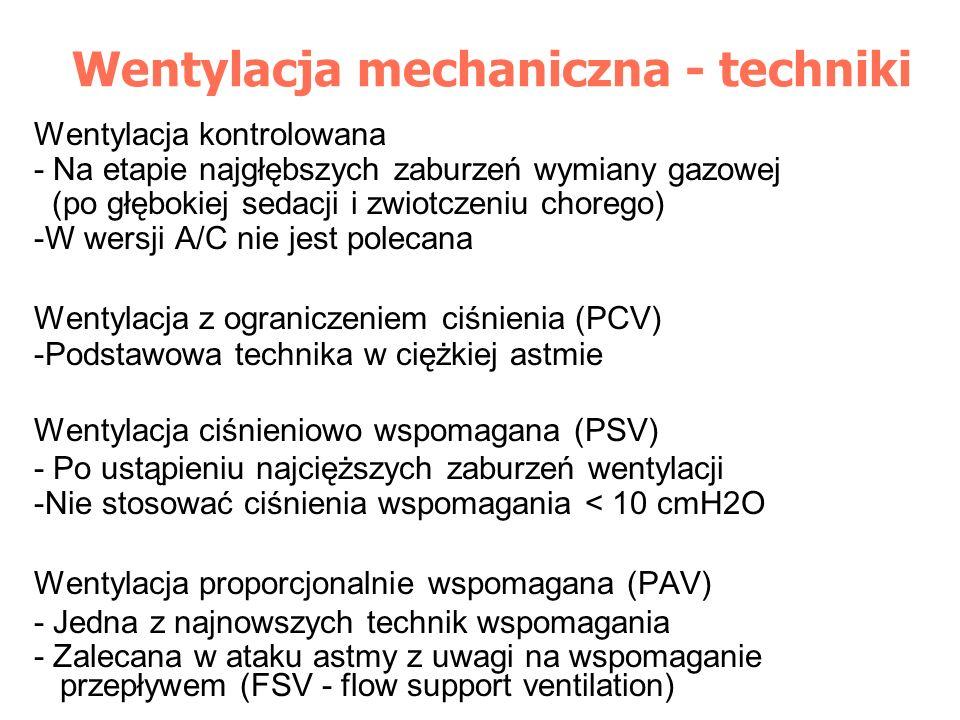 Wentylacja mechaniczna - techniki