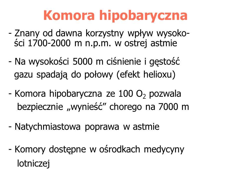Komora hipobaryczna - Znany od dawna korzystny wpływ wysoko-