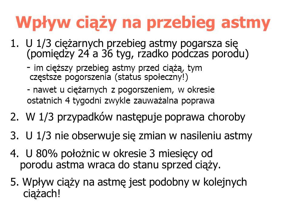 Wpływ ciąży na przebieg astmy