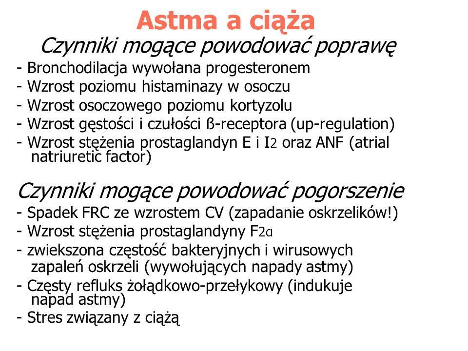Astma a ciąża Czynniki mogące powodować poprawę