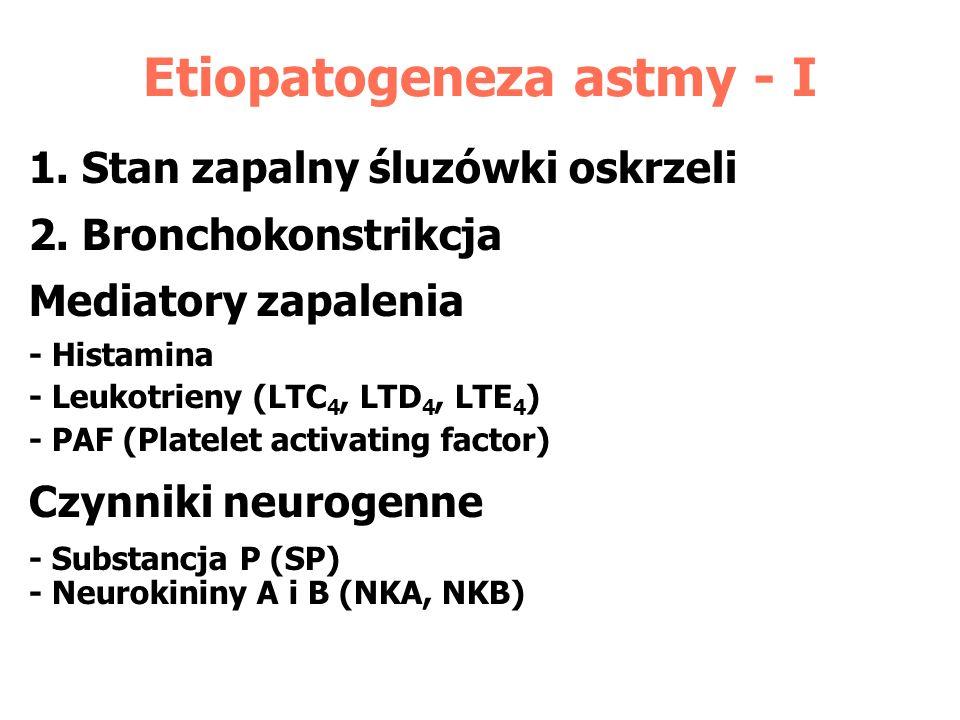 Etiopatogeneza astmy - I
