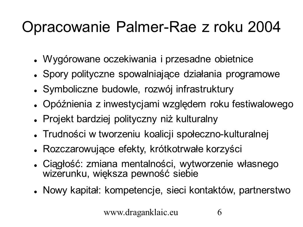 Opracowanie Palmer-Rae z roku 2004