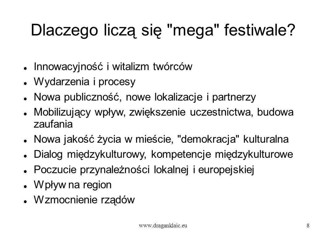 Dlaczego liczą się mega festiwale