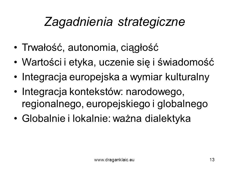 Zagadnienia strategiczne