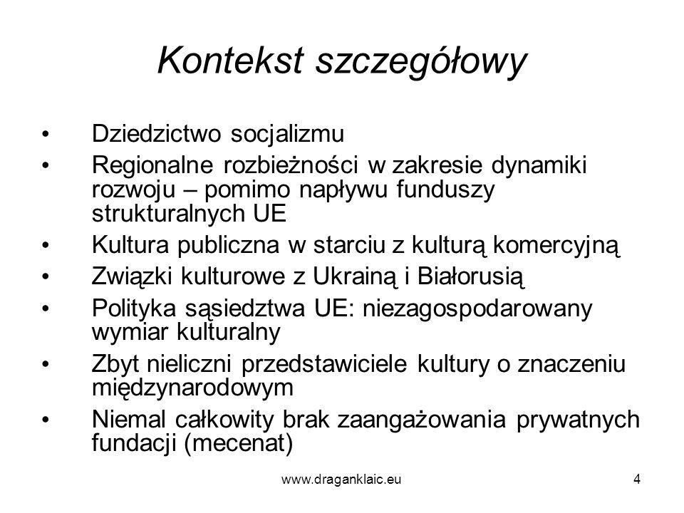 Kontekst szczegółowy Dziedzictwo socjalizmu