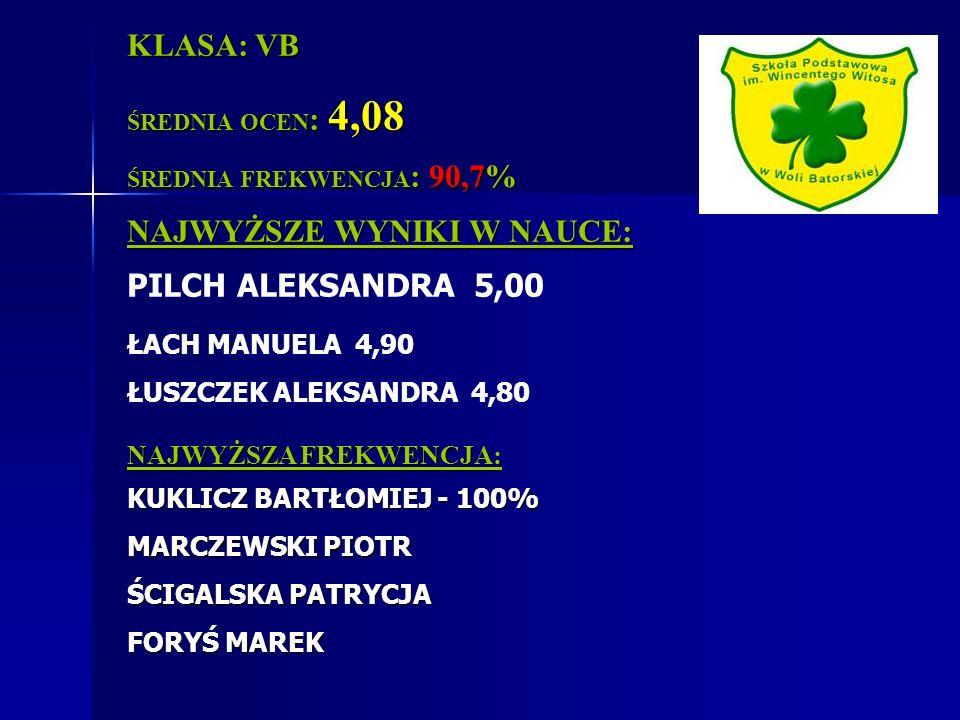 KLASA: VB ŁACH MANUELA 4,90 ŁUSZCZEK ALEKSANDRA 4,80