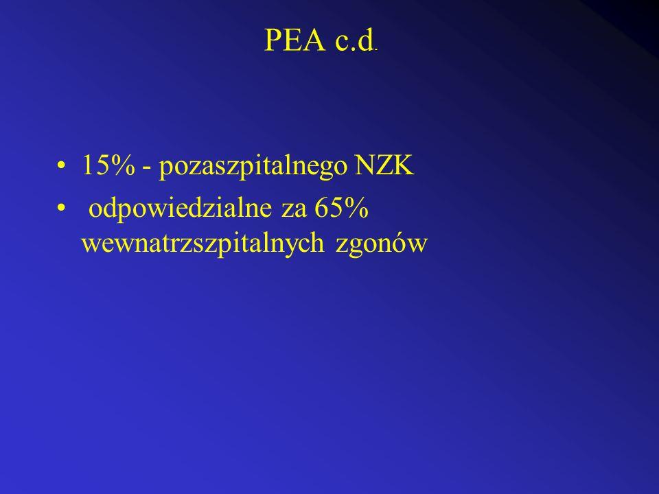 PEA c.d. 15% - pozaszpitalnego NZK