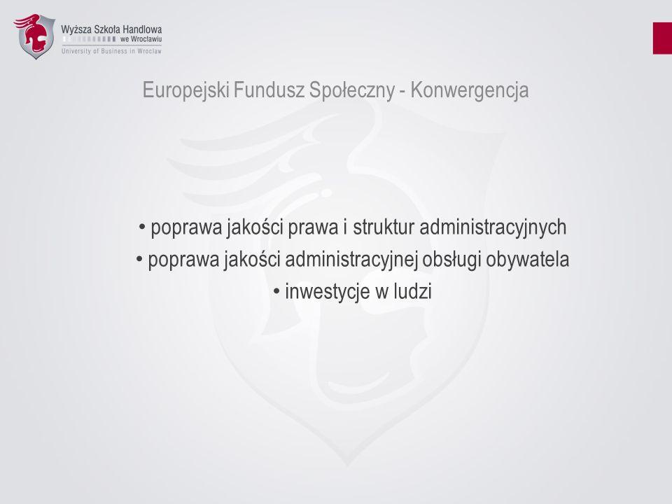 Europejski Fundusz Społeczny - Konwergencja