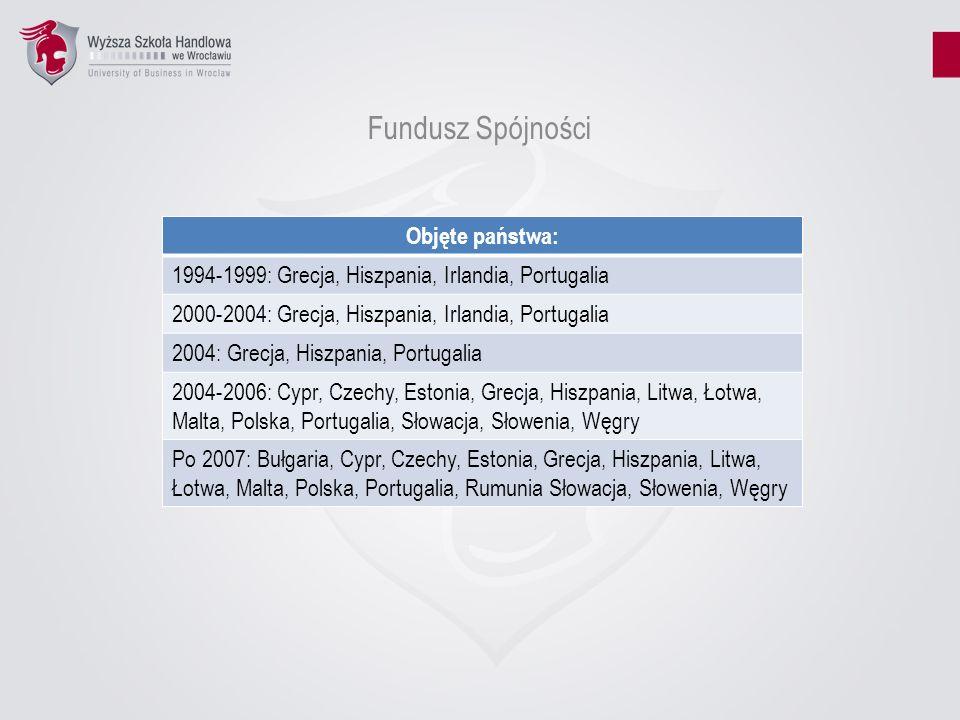 Fundusz Spójności Objęte państwa: