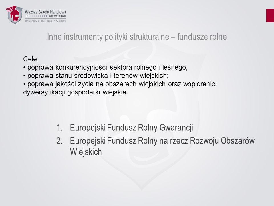 Inne instrumenty polityki strukturalne – fundusze rolne