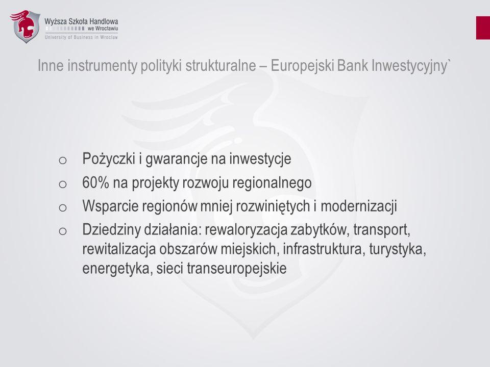 Inne instrumenty polityki strukturalne – Europejski Bank Inwestycyjny`