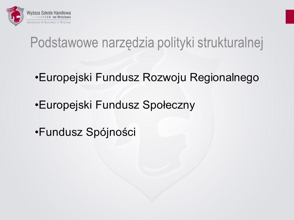 Podstawowe narzędzia polityki strukturalnej