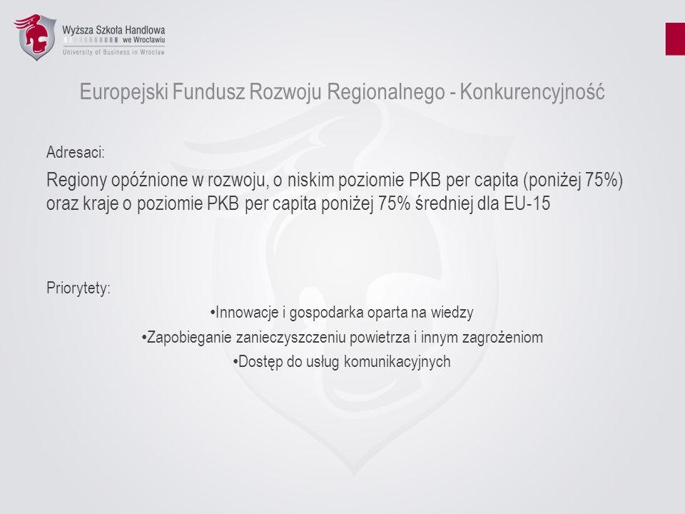 Europejski Fundusz Rozwoju Regionalnego - Konkurencyjność
