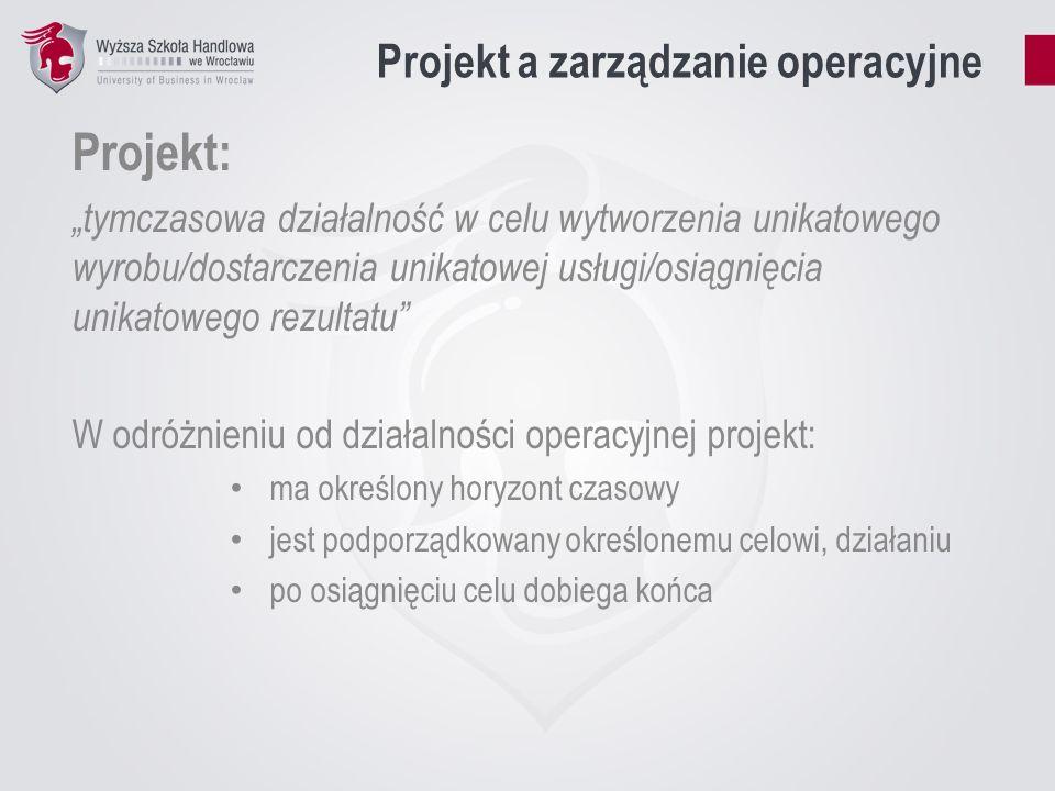 Projekt a zarządzanie operacyjne