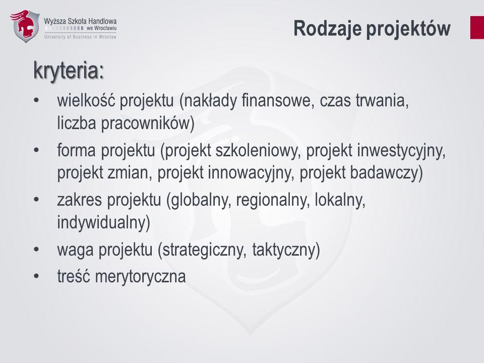 kryteria: Rodzaje projektów