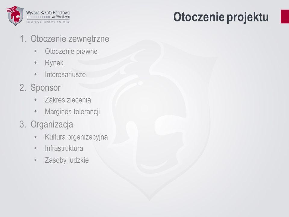 Otoczenie projektu Otoczenie zewnętrzne Sponsor Organizacja