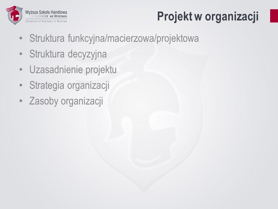 Projekt w organizacji Struktura funkcyjna/macierzowa/projektowa