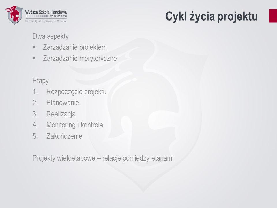 Cykl życia projektu Dwa aspekty Zarządzanie projektem