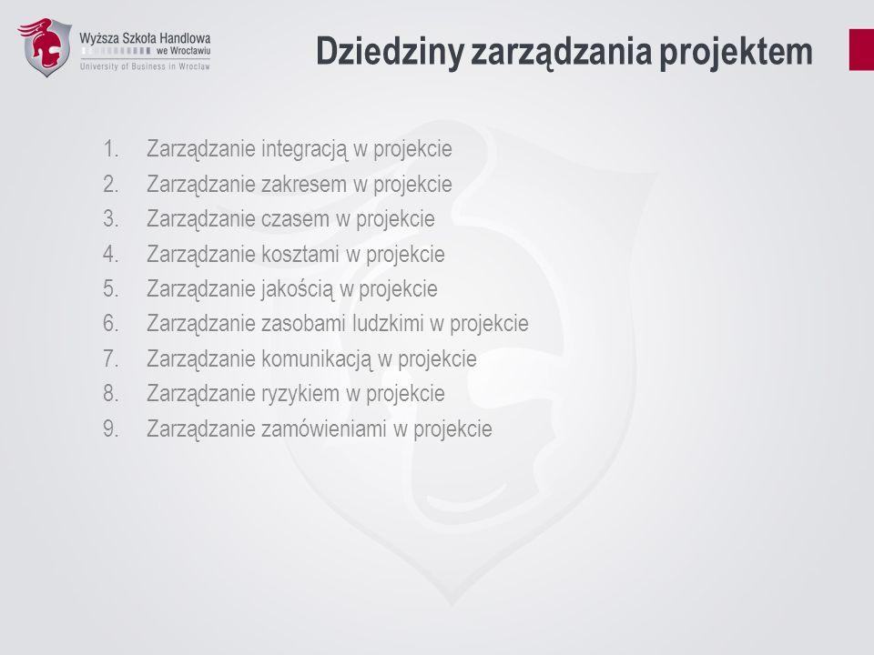 Dziedziny zarządzania projektem