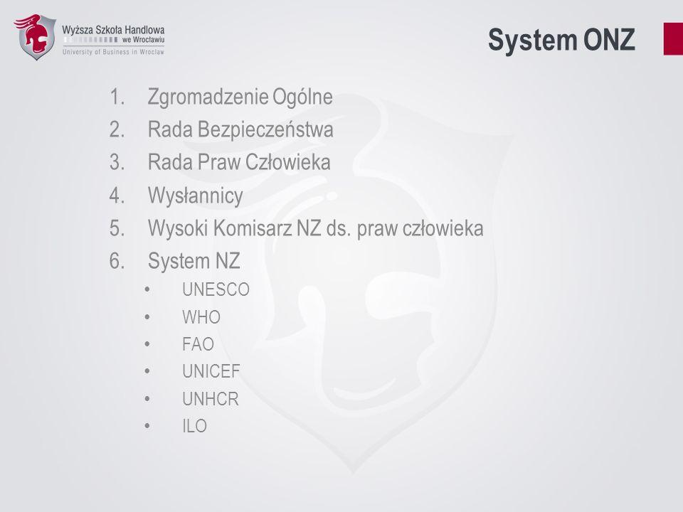 System ONZ Zgromadzenie Ogólne Rada Bezpieczeństwa Rada Praw Człowieka