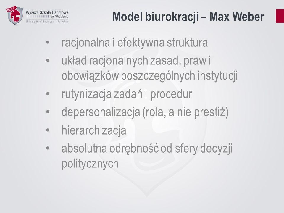 Model biurokracji – Max Weber