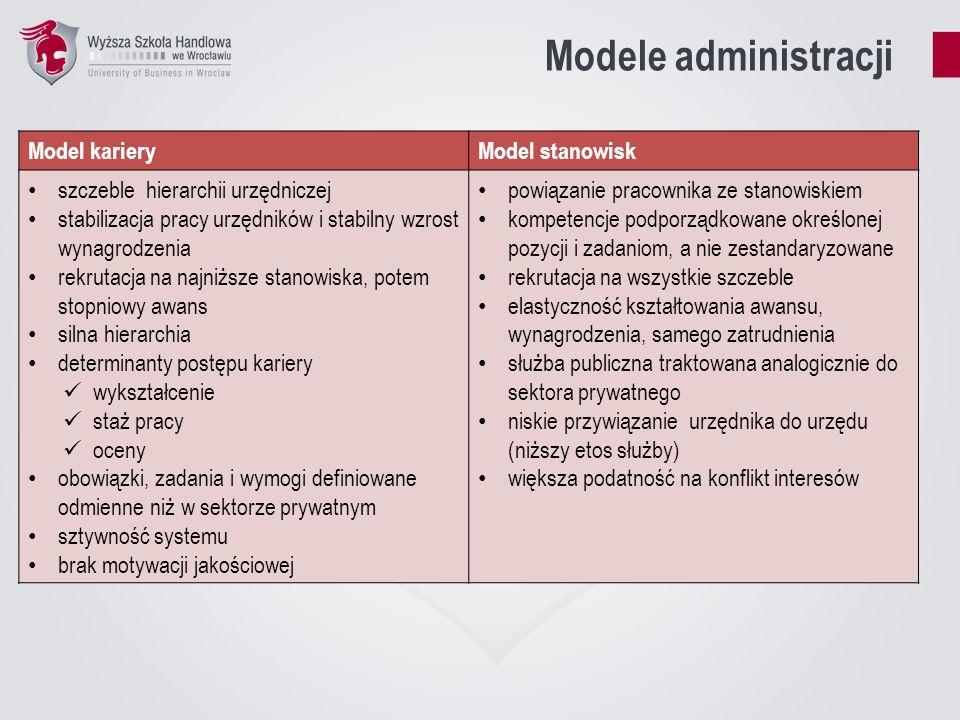 Modele administracji Model kariery Model stanowisk