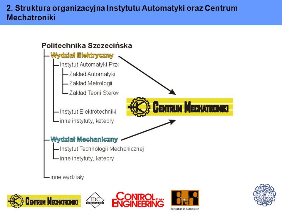 2. Struktura organizacyjna Instytutu Automatyki oraz Centrum Mechatroniki