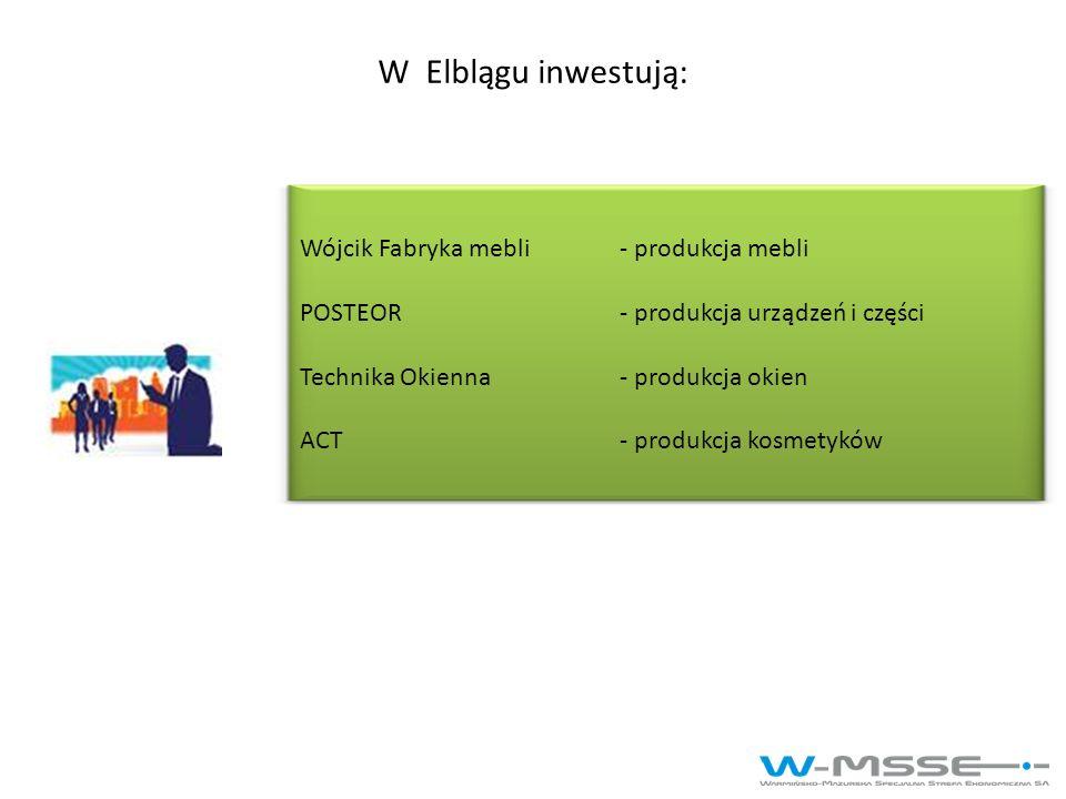 W Elblągu inwestują: Wójcik Fabryka mebli - produkcja mebli