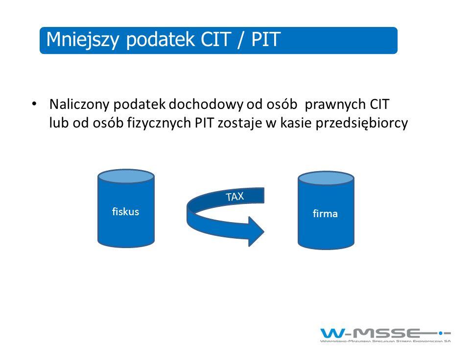 Mniejszy podatek CIT / PIT