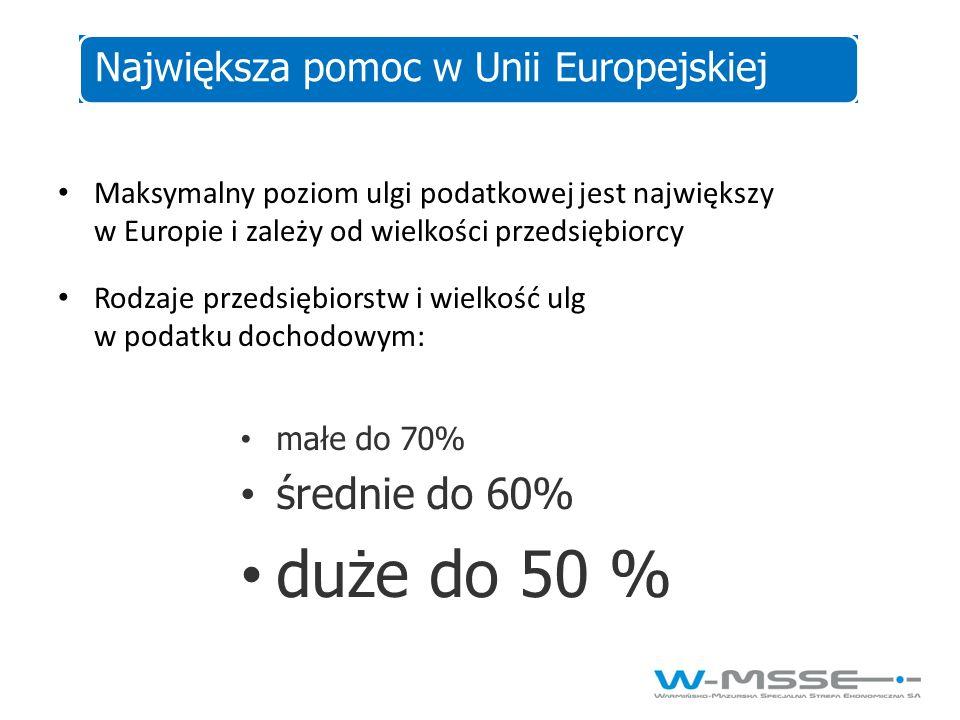duże do 50 % średnie do 60% Największa pomoc w Unii Europejskiej