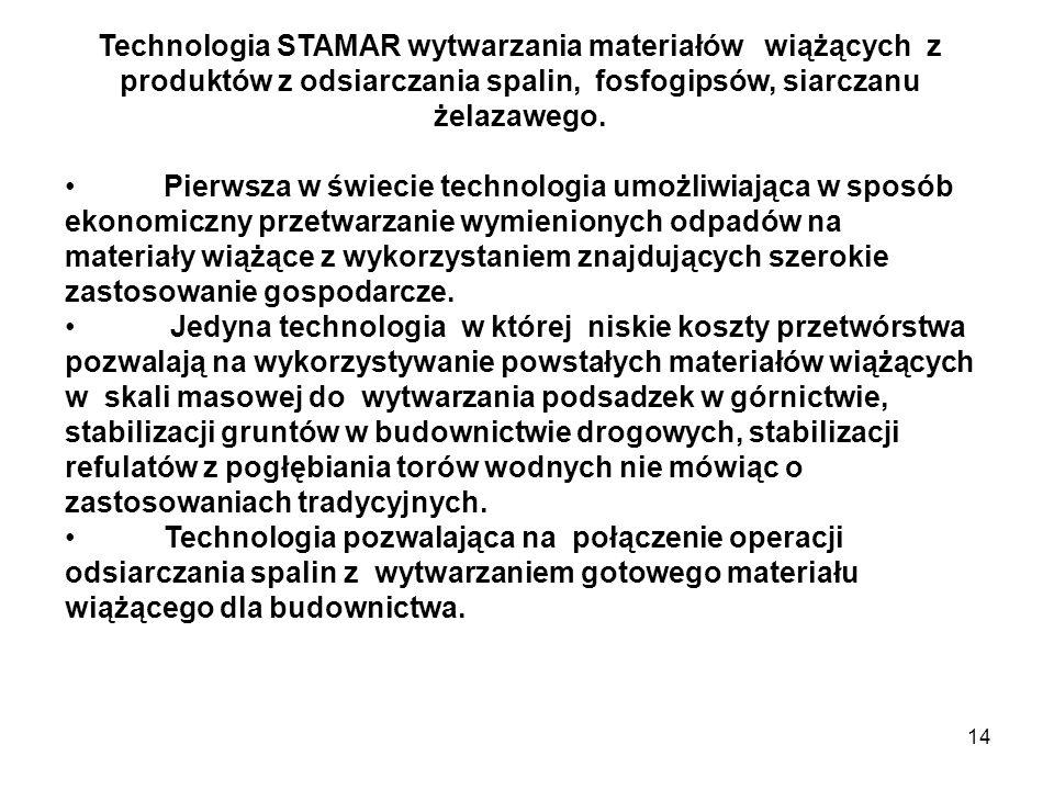 Technologia STAMAR wytwarzania materiałów wiążących z produktów z odsiarczania spalin, fosfogipsów, siarczanu żelazawego.