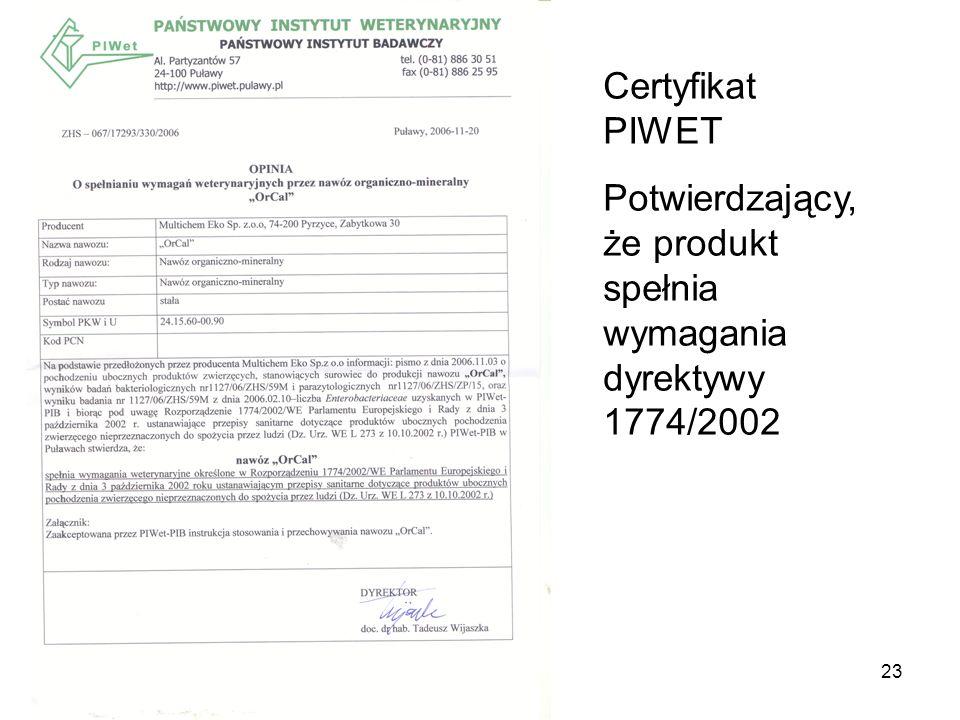 Certyfikat PIWET Potwierdzający, że produkt spełnia wymagania dyrektywy 1774/2002