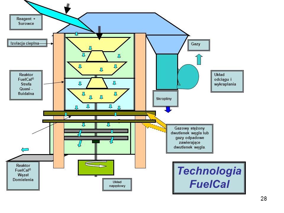 Technologia FuelCal Reagent + Surowce Izolacja cieplna Gazy