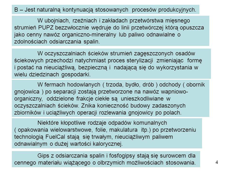 B – Jest naturalną kontynuacją stosowanych procesów produkcyjnych.