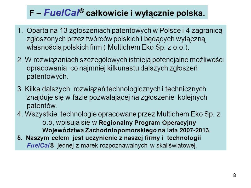 F – FuelCal® całkowicie i wyłącznie polska.
