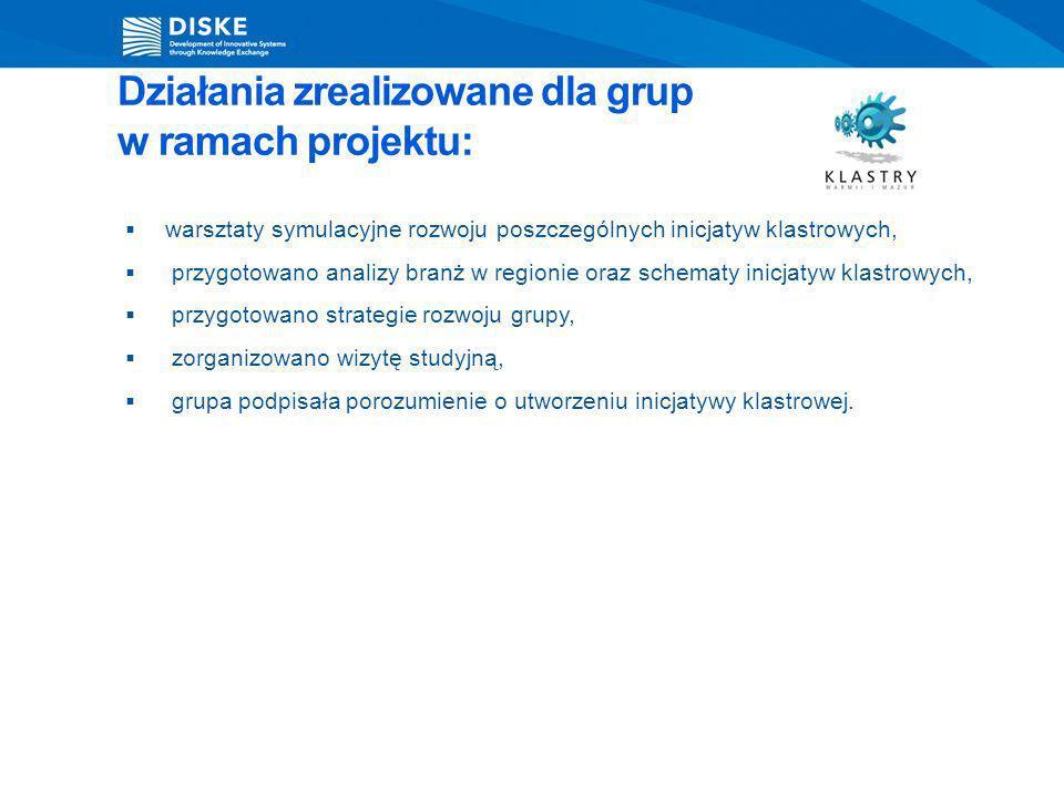 Działania zrealizowane dla grup w ramach projektu: