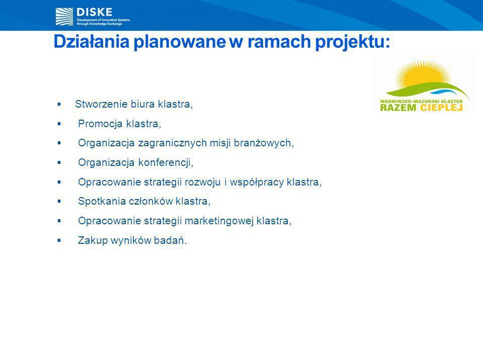 Działania planowane w ramach projektu: