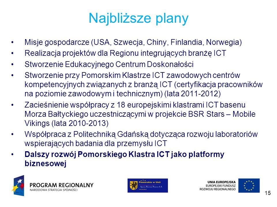 Najbliższe plany Misje gospodarcze (USA, Szwecja, Chiny, Finlandia, Norwegia) Realizacja projektów dla Regionu integrujących branżę ICT.