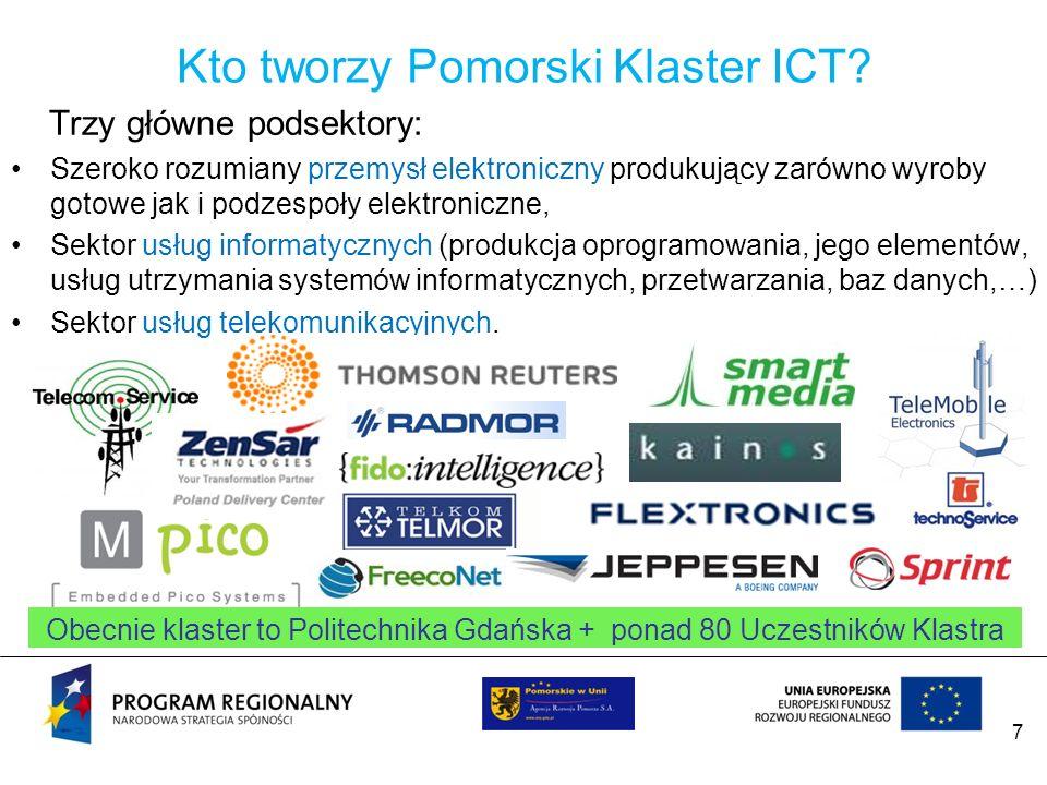 Kto tworzy Pomorski Klaster ICT