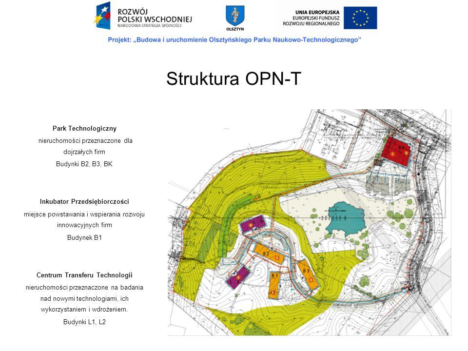 Struktura OPN-T Park Technologiczny