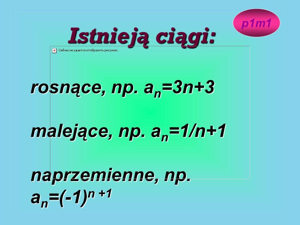 Istnieją ciągi: rosnące, np. an=3n+3 malejące, np. an=1/n+1