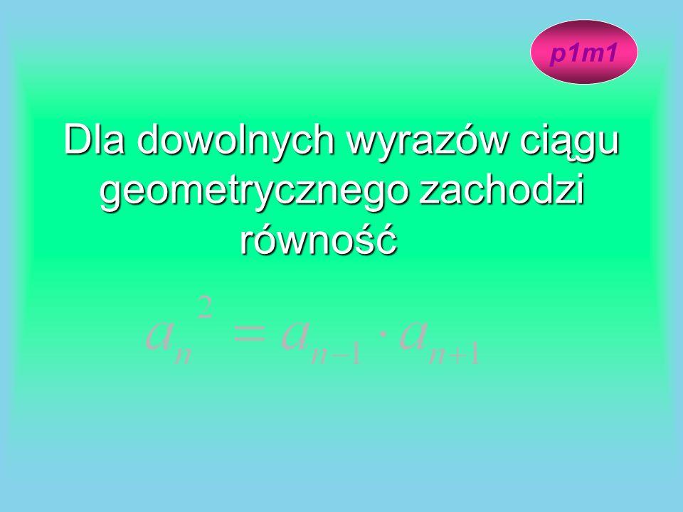 Dla dowolnych wyrazów ciągu geometrycznego zachodzi równość