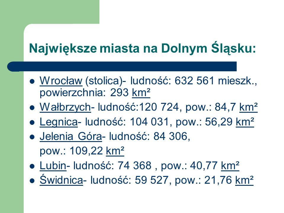 Największe miasta na Dolnym Śląsku: