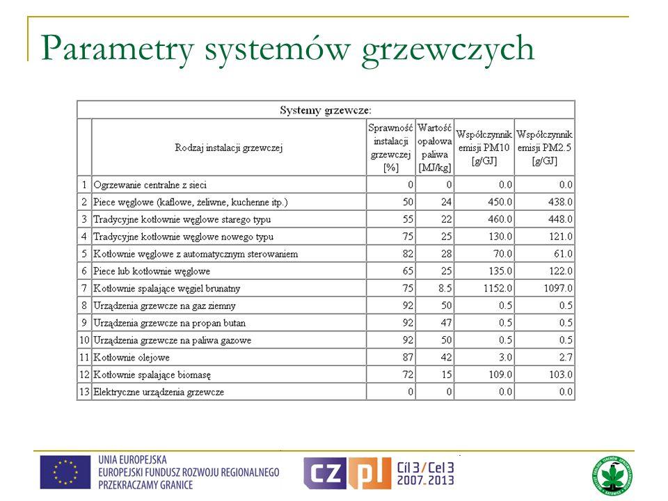 Parametry systemów grzewczych