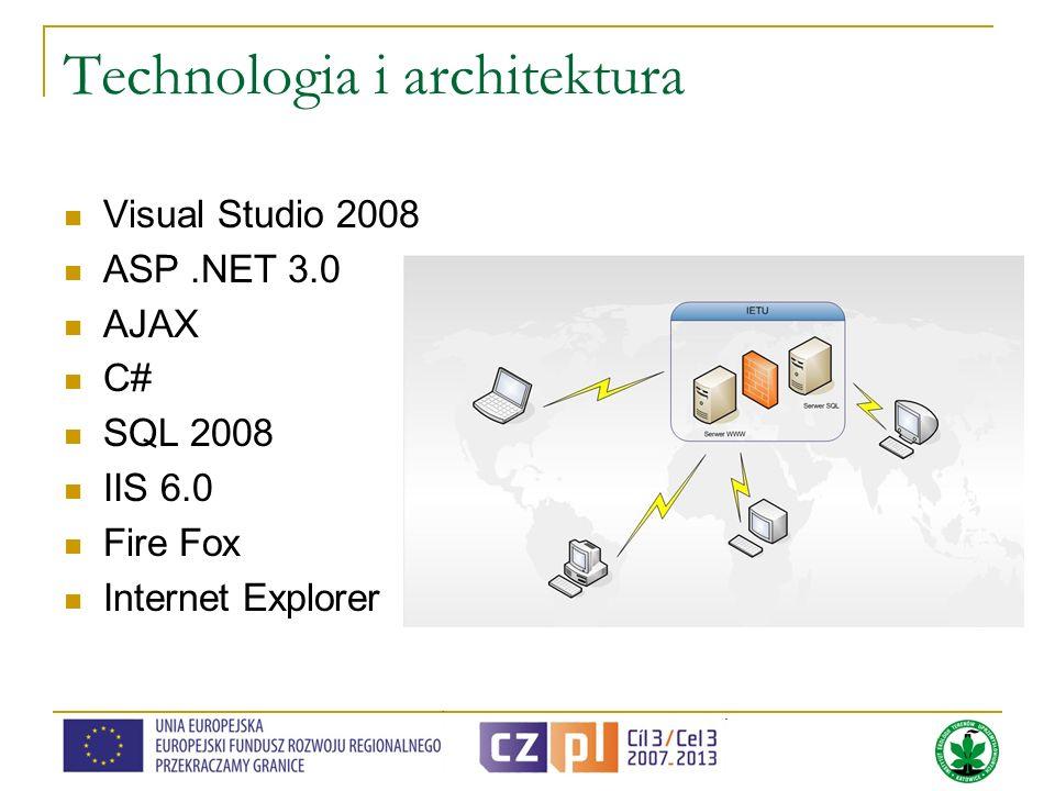 Technologia i architektura
