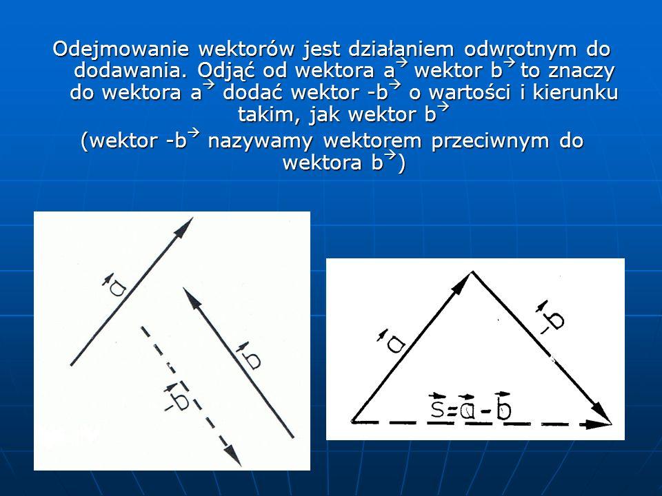 (wektor -b nazywamy wektorem przeciwnym do wektora b)