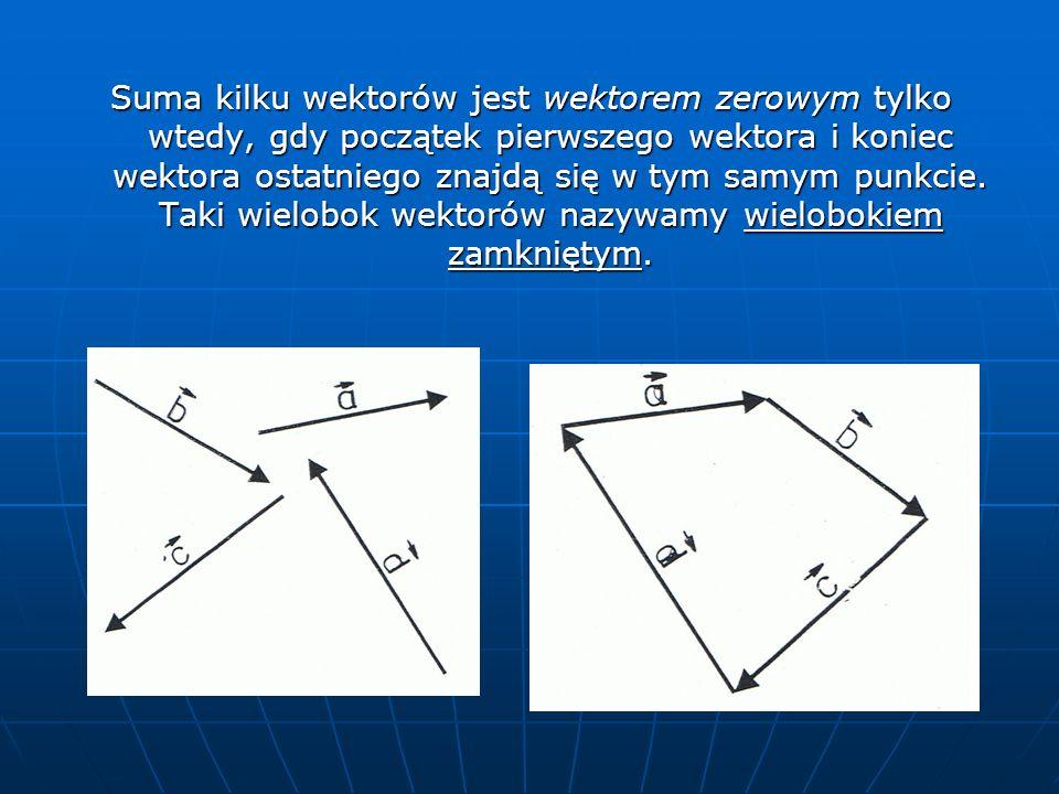 Suma kilku wektorów jest wektorem zerowym tylko wtedy, gdy początek pierwszego wektora i koniec wektora ostatniego znajdą się w tym samym punkcie.