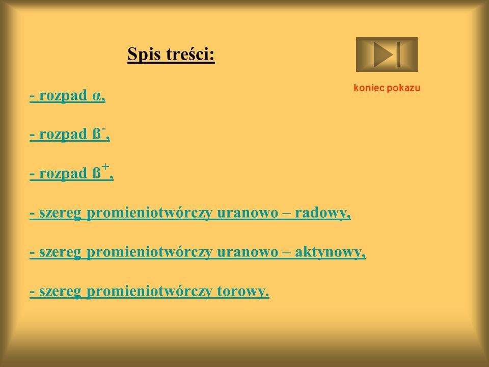 Spis treści: - rozpad α, - rozpad ß-, - rozpad ß+, - szereg promieniotwórczy uranowo – radowy, - szereg promieniotwórczy uranowo – aktynowy, - szereg promieniotwórczy torowy.