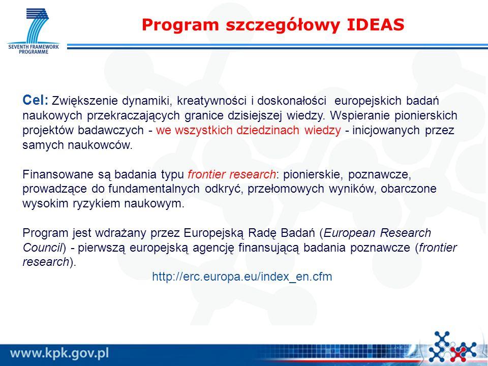 Program szczegółowy IDEAS